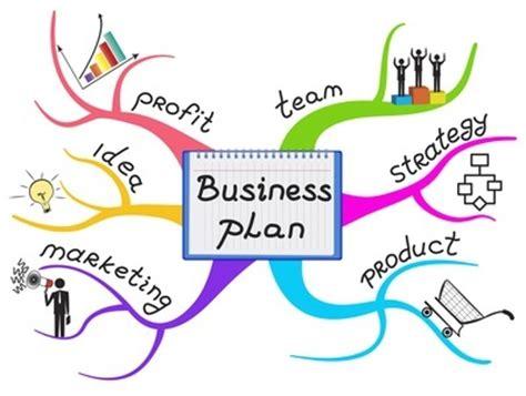 Real Estate Investing Sample Business Plan